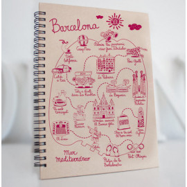 Cuaderno Barcelona Eco Map